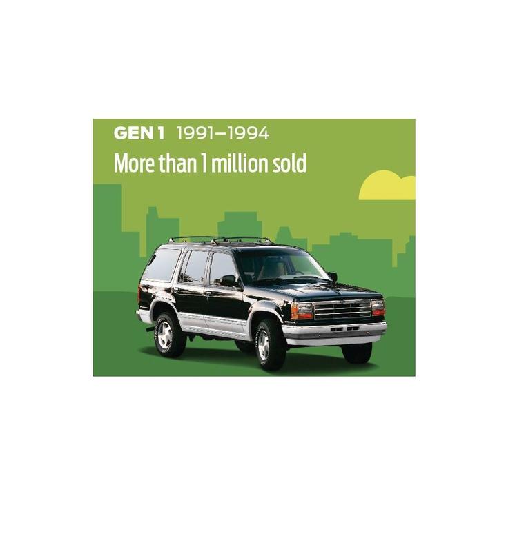 1991 ford explorer mpg
