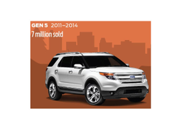The current generation of the Explorer moved from a a body-on-frame chassis to the D4 unibody...