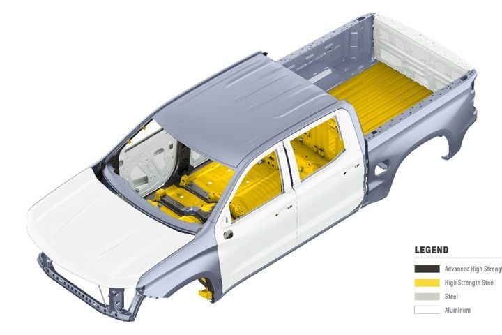 The Silverado sheds 450 pounds by using a mixed materials strategy.