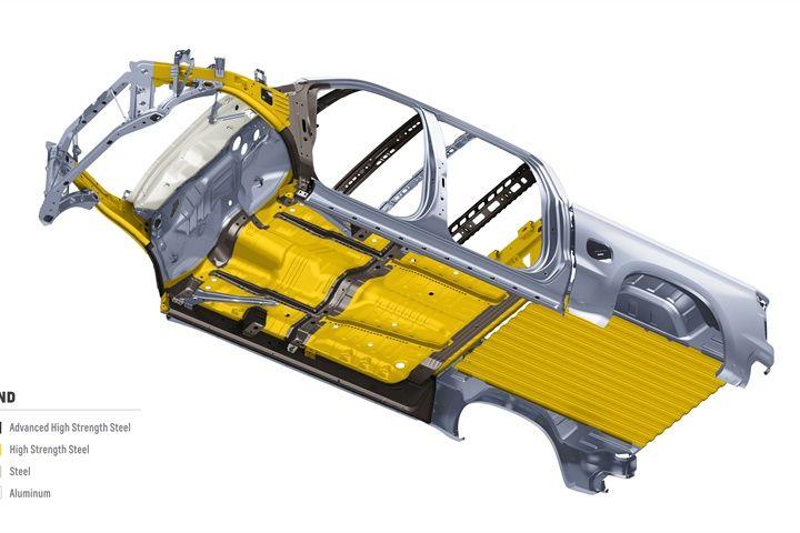 Advanced materials include advanced high strength steel, high strength steel, steel, and aluminum.