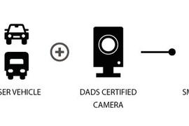 Driver Alertness Detection System