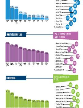 2012-CY Executive Fleet Registrations