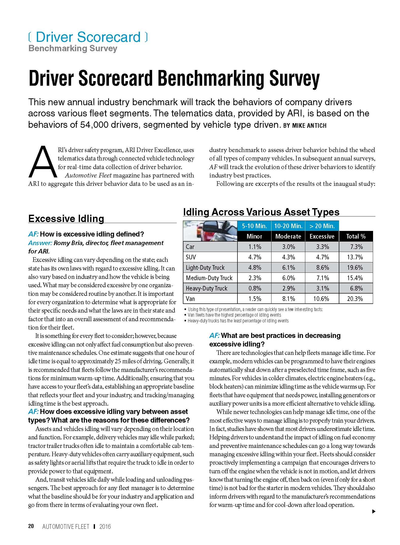 2015 Driver Scorecard