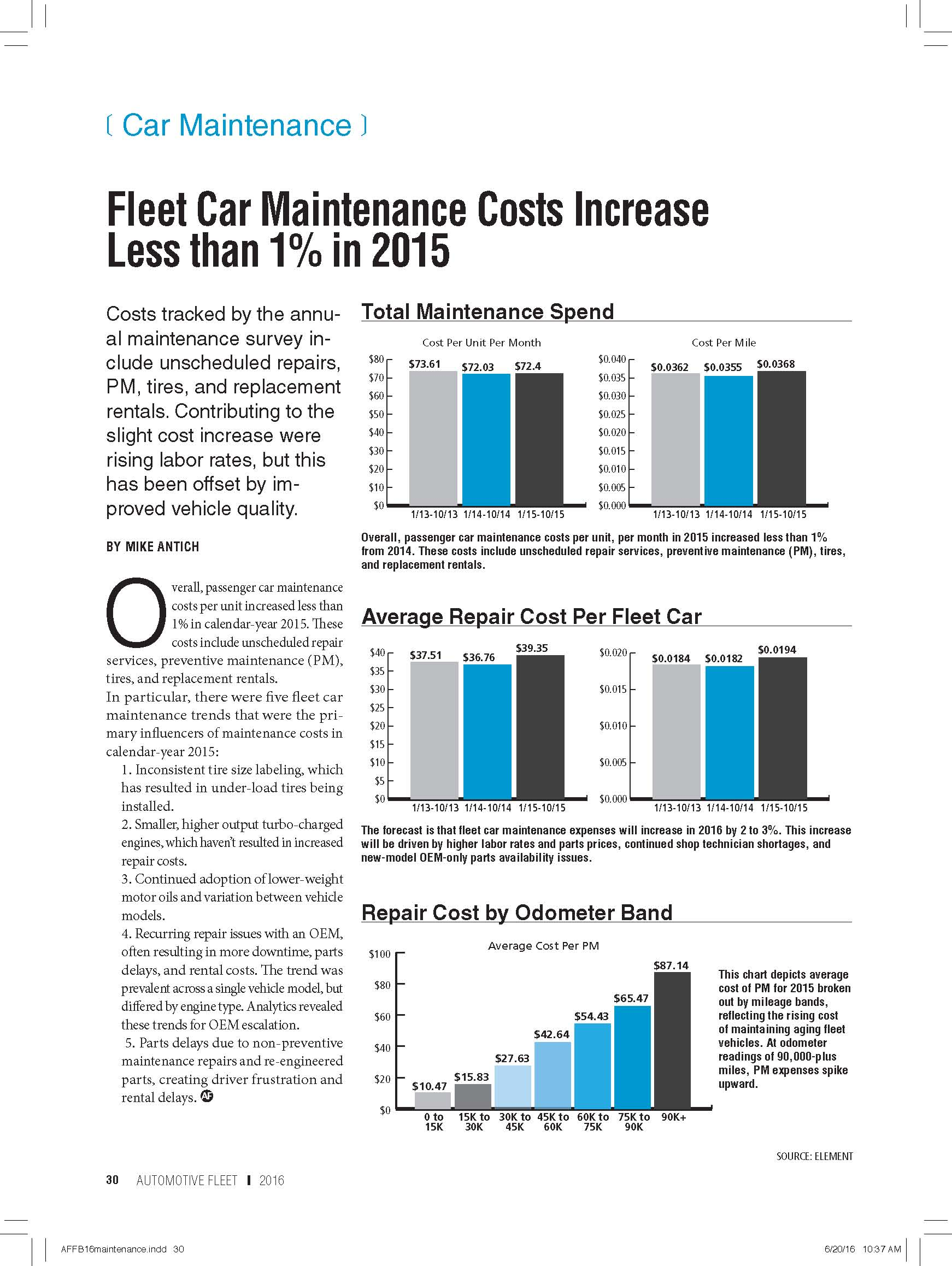 2015 Maintenance Statistics