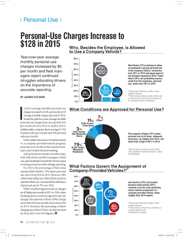 2015 Personal-Use Statistics