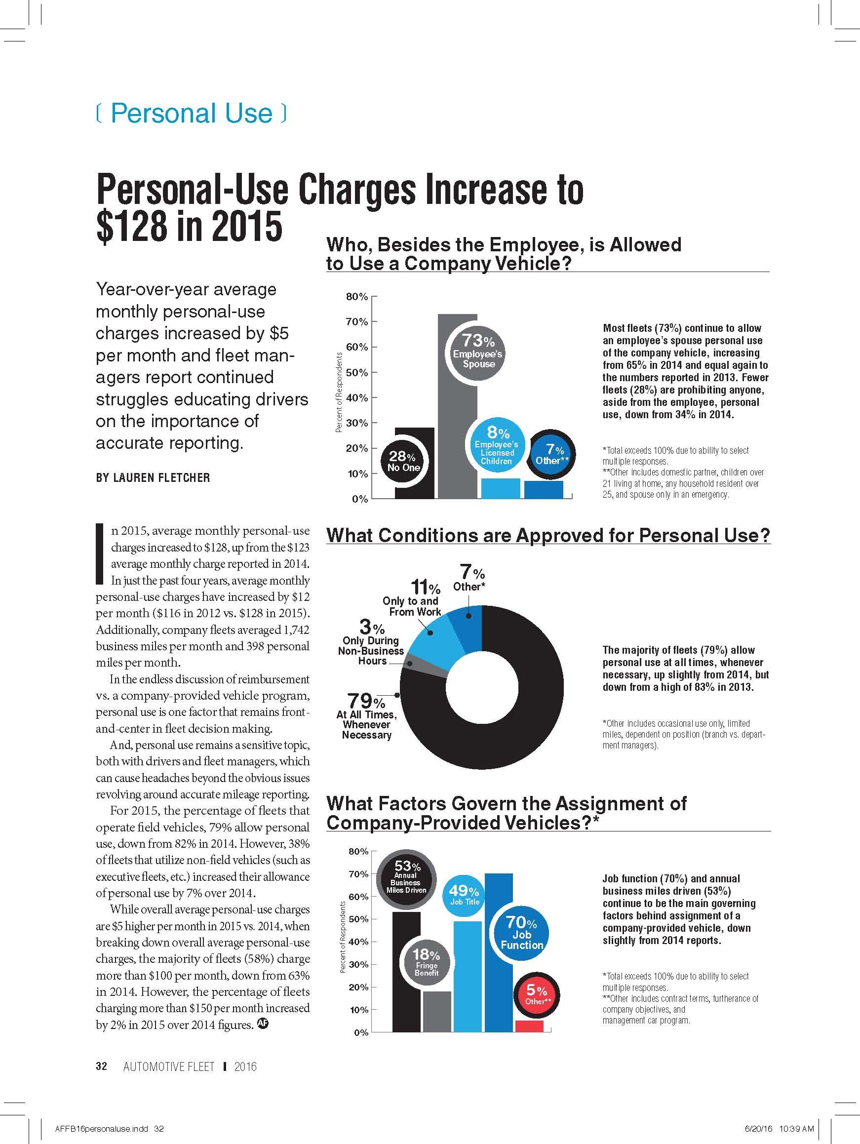 2015 Personal-Use Statistics