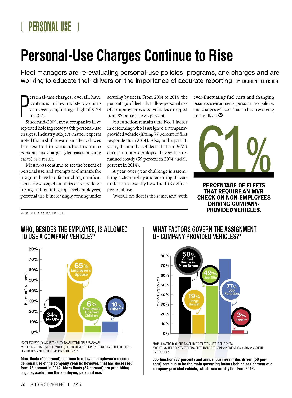 2014 Personal-Use Statistics