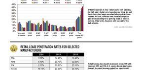 2014 Remarketing Statistics