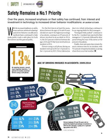 2014 Safety Statistics
