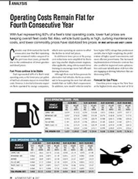 2016 Operating Costs Statistics