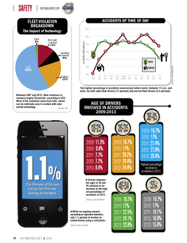 2013 Safety Statistics