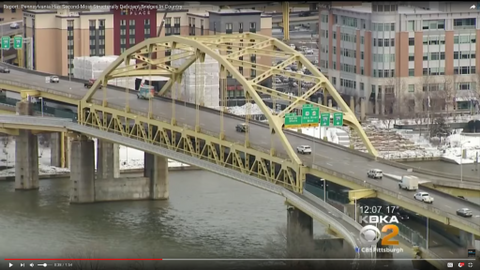 Structurally Deficient Bridges in Pa.
