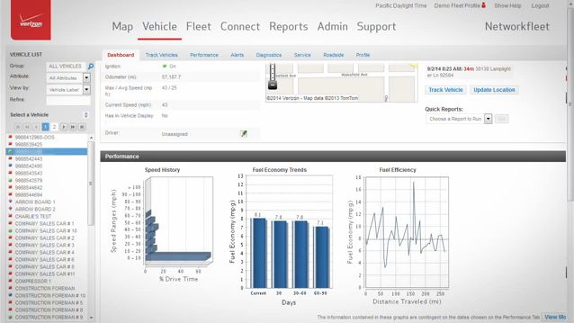 Verizon Networkfleet: Monitor Your Vehicle Diagnostics