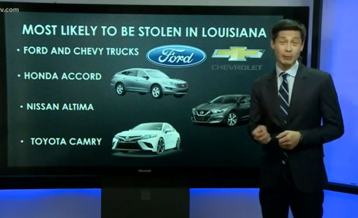 A car is stolen every three hours in New Orleans, according to the NICB.  - Screenshot via WWL-TV/NICB.