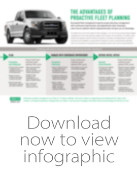 The Advantages of Proactive Fleet Planning (Infographic)