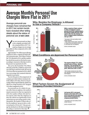 2017 Personal-Use Statistics