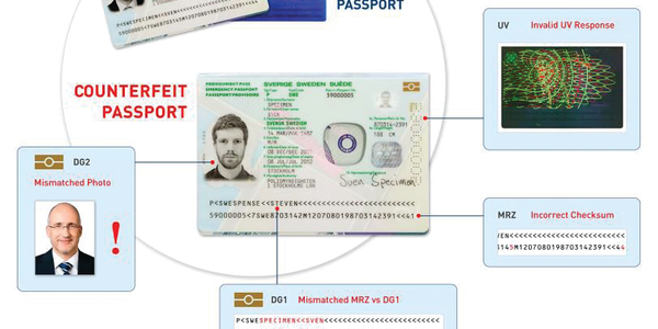 ID readers examine the document by reading the barcodes and using multiple light sources,...