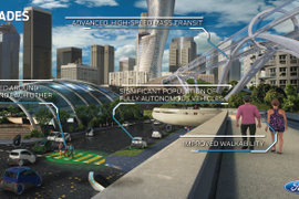 Mobility 2050: A Path for Car Rental