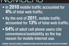 It's a Mobile World – Are You Ready?