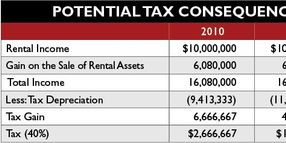 2012 Tax Hit: Are You Prepared?