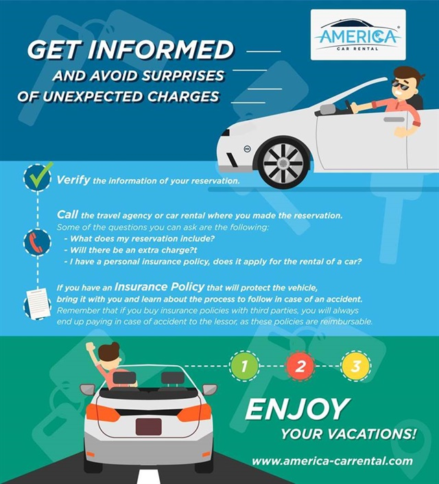 Infographic courtesy of America Car Rental