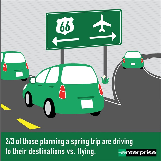 Graphic via Enterprise Rent-A-Car.