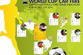 CarTrawler Reveals World Cup Car Rental Trends