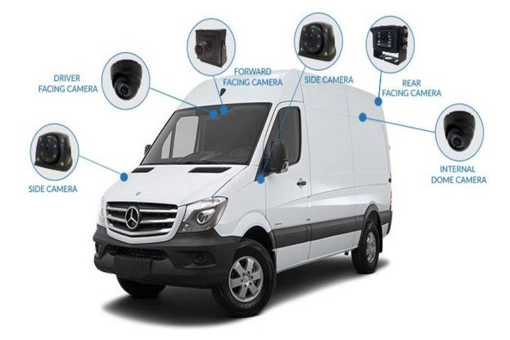 Today's video telematics systemsemploydashboard-mountedcameras, or dashcams,tocapture video of the driver, the vehicle's external environment, or both. -