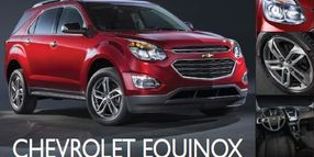 Chevrolet Equinox: Fuel-Efficient Midsize Hauler
