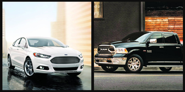 The Ford Fusion (left) was named the 2015 Fleet Car of the Year while the Ram 1500 won the award...