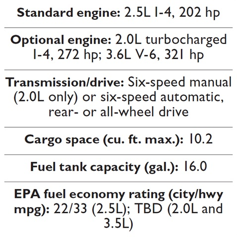 Specs for the 2013 ATS