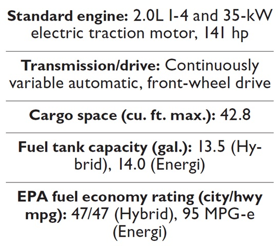 Specs for the 2013 C-Max hybrid and C-Max Energi