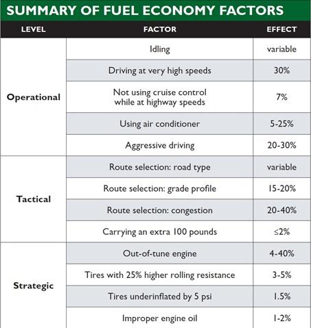 Source: UMRTI 2011 study