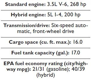 Specs for the 2013 Toyota Avalon.