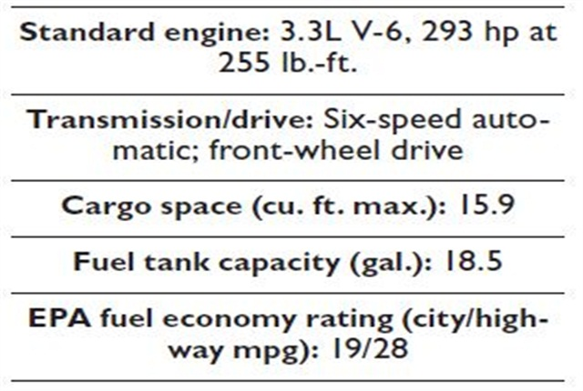 Specs for the 2014 Kia Cadenza.