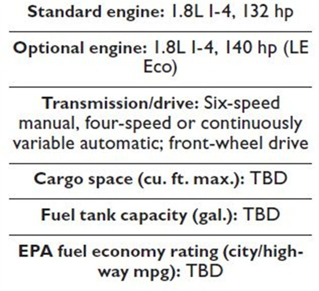 Specs for the 2014 Toyota Corolla