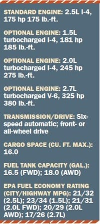 Specs for the 2017 Ford Fusion
