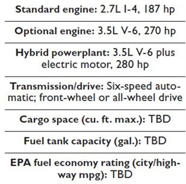 Specs for the 2014 Toyota Highlander.