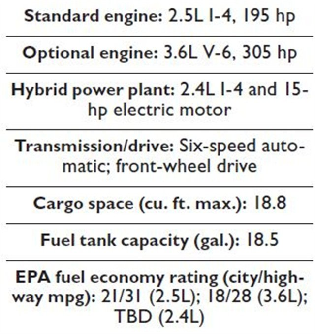 Specs for the 2014 Chevrolet Impala.