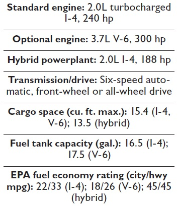 Specs for the 2013 Lincoln MKZ.