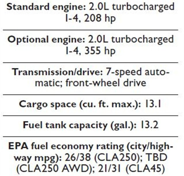Specs for the 2014 Mercedes-Benz CLA-Class.