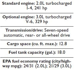 Specs for the 2015 Mercedes-Benz C-Class.