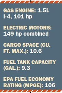 Specs for 2016 Chevrolet Volt.