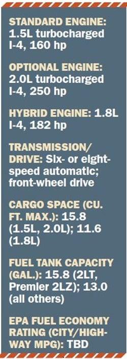 Specs for 2016 Chevrolet Malibu