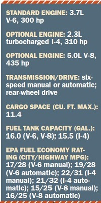 Specs for the 2015 Ford Mustang.