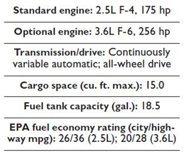 Specs for 2015 Subaru Legacy.