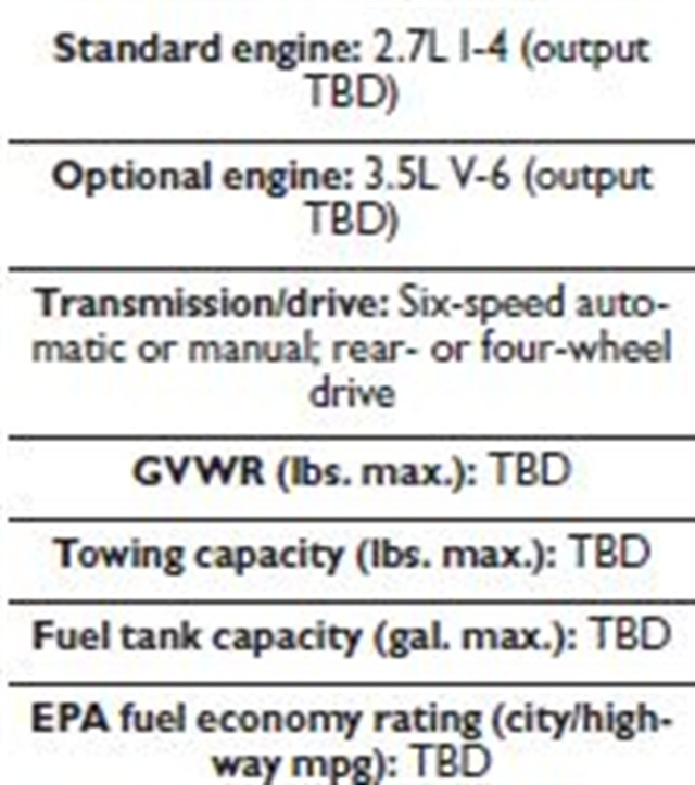Specs for the 2016 Toyota Tacoma.