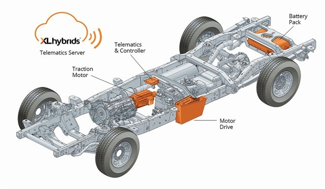 XL Hybrids' hybrid electric powertrain.