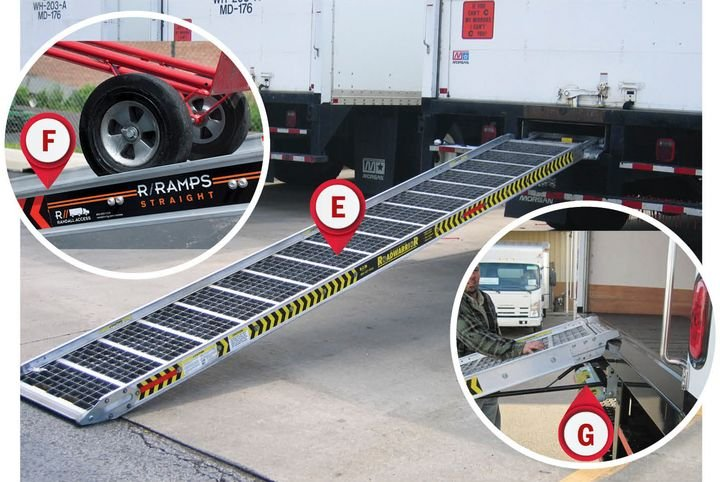 "Ramp safety often goes overlooked. A ""ventilated"" ramp (E) with a knobby surface will prevent snow and rain buildup while allowing a good shoe grip. Consider a ramp with sides (F) that are high enough to prevent a loaded dolly wheel from hopping over the side. Ramps are heavy. For easier ramp deployment, a ramp lift assist (G) will greatly reduce the ergonomic strain on your workers. A lift assist also ensures that the ramp is properly secured before operation.  - Photos by Les Smart and Randall Ramp (f)."