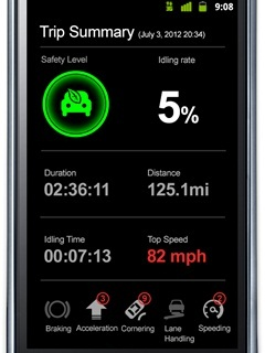 Above is a post-trip summary that shows the driver a full trip's data.